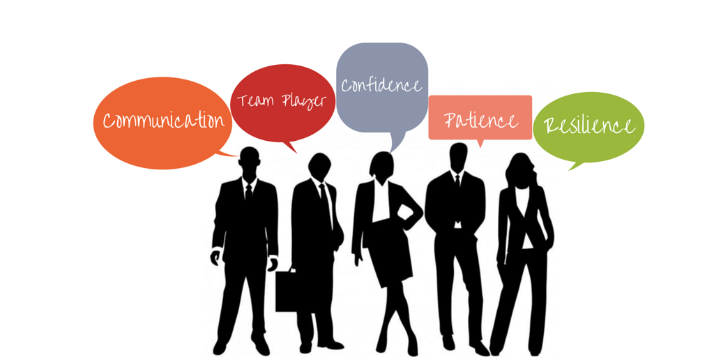 Soft Skills Are Very Hard To Develop Should Assess While