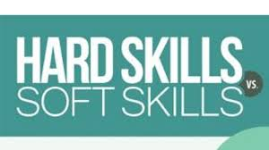 soft skill vs hard skill Hard skills vs soft skills contrary to popular belief, hard skills alone won't be enough to help you get the role although they're a great way to show your technical ability to recruiters, there are many other things it's important for a jobseeker to have, in order for them to fit within the organisation.