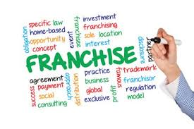 Words Associated with Professional Franchising
