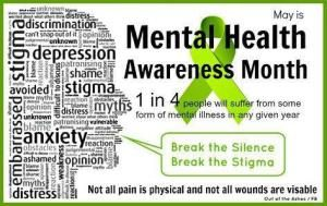 mental health prevalence stigma silence