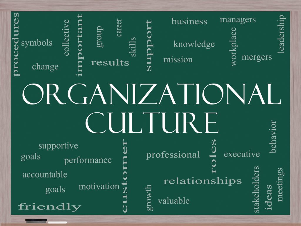 workplace culture wordcloud